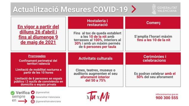 Imagen: Actualización medidas Covid-19