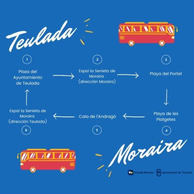 Imagen: Servicio de bus gratuito Teulada-Moraira